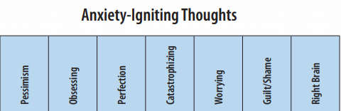Anxiety_Igniting_Cognitions_A-Personal-Overview